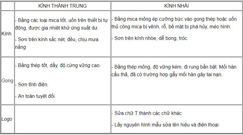 Kinh-chan-gio-xe-may-Vision-thuong-hieu-Thanh-Trung-11